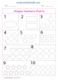 Shapes Number Charts